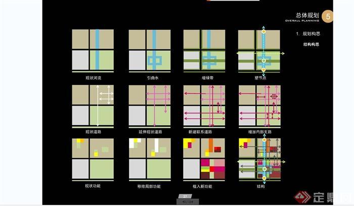 浙江萧山机器人小镇整体景观规划设计JPG方案(18)