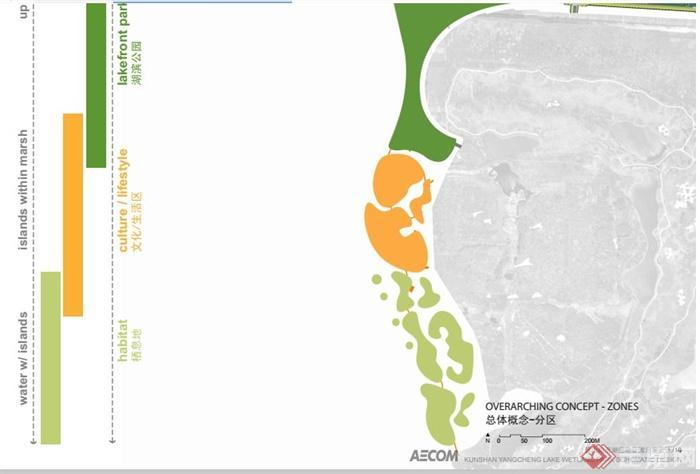 昆山阳澄湖湿地公园景观规划设计PDF方案(12)