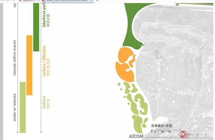 昆山阳澄湖湿地公园景观规划设计PDF方案(13)