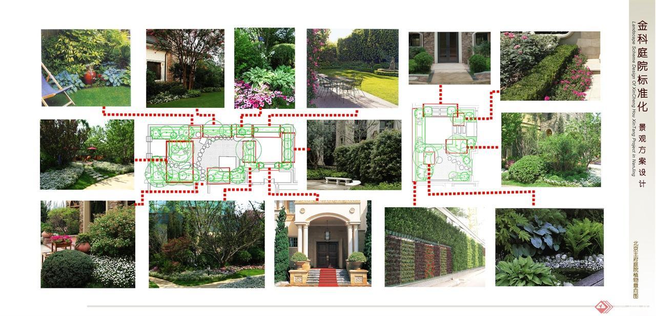 某别墅花园庭院设计方案