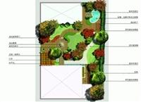 私家花园-平面图