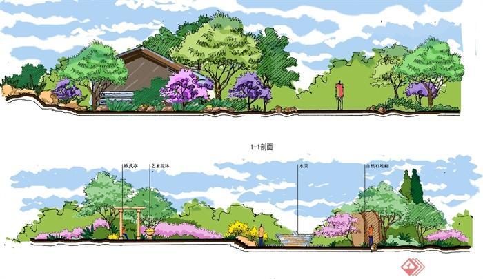某 公园psd园林景观立面手绘效果图