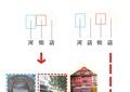 住宅建筑,商业建筑,园桥