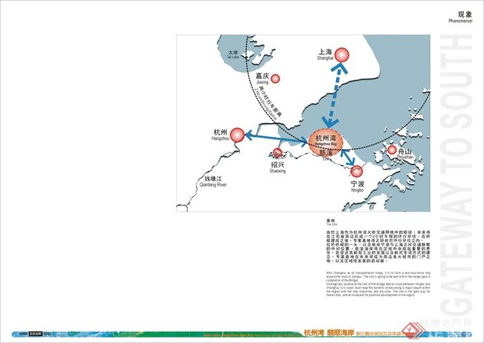 城市規劃,城市分析