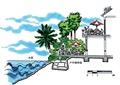 水体景观,景观树,桌椅,遮阳伞,建筑,商业环境