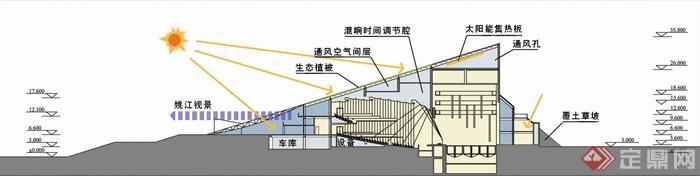 剖面图,住宅建筑,节点详图