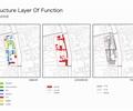 城市规划,城市建设,城市景观