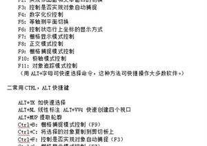 cad使用快捷鍵大全word文本