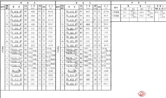 钢筋混凝土化粪池设计施工PDF图集(3)