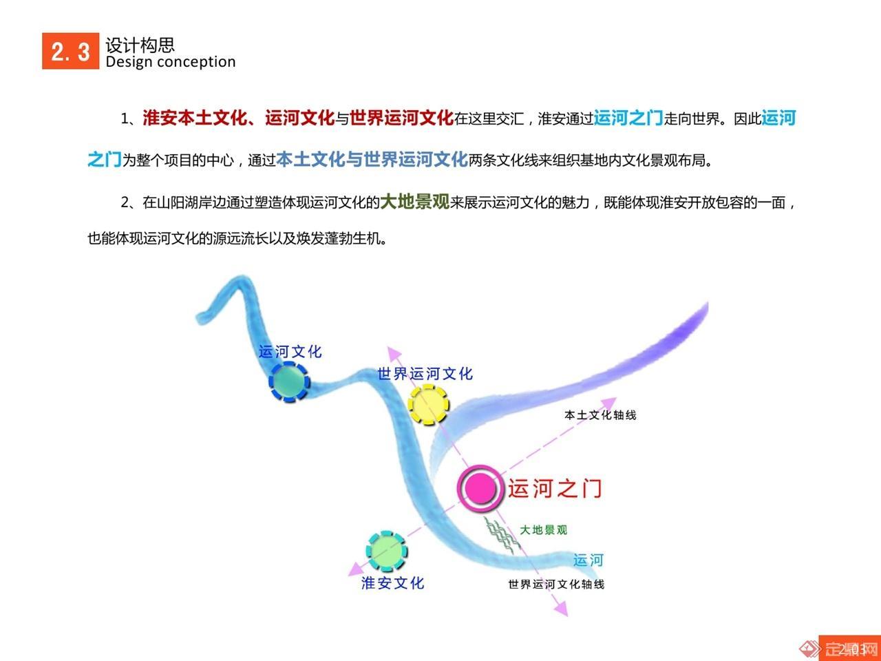 中国淮安世界运河文化旅游区运河文化广场景观设计024