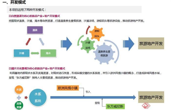 某海湾旅游度假小镇规划设计PDF文本(5)