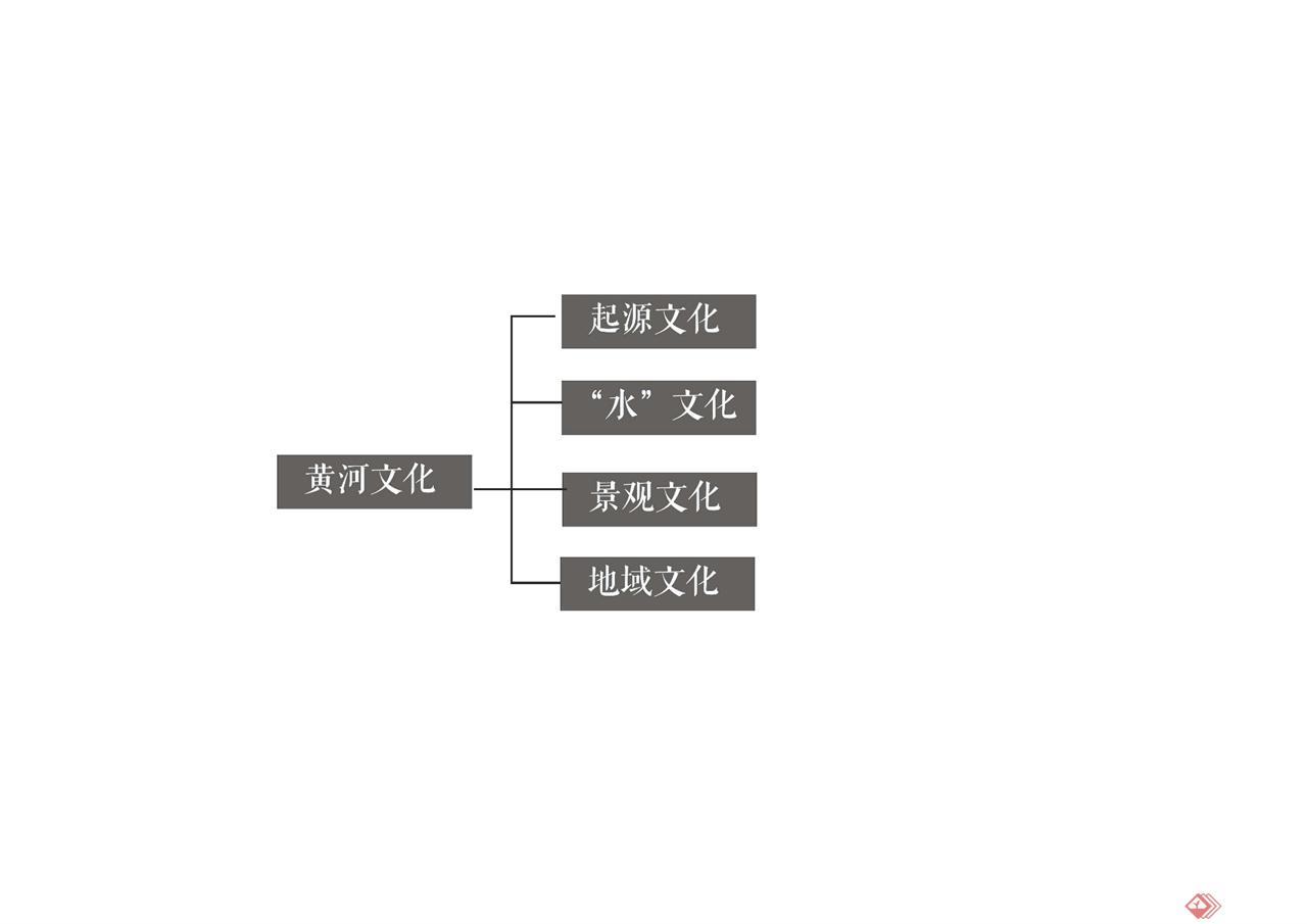 中华黄河文化园20160621_页面_34