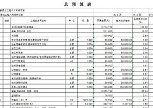 某景观工程风雨廊桥项目各项预算表