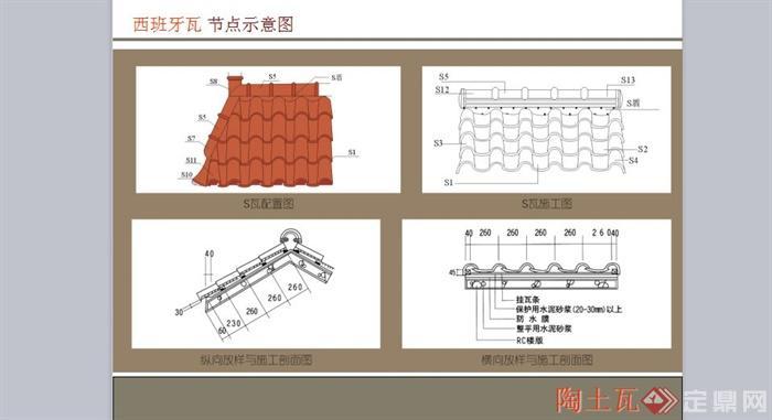 新型屋面瓦材料研究(4)