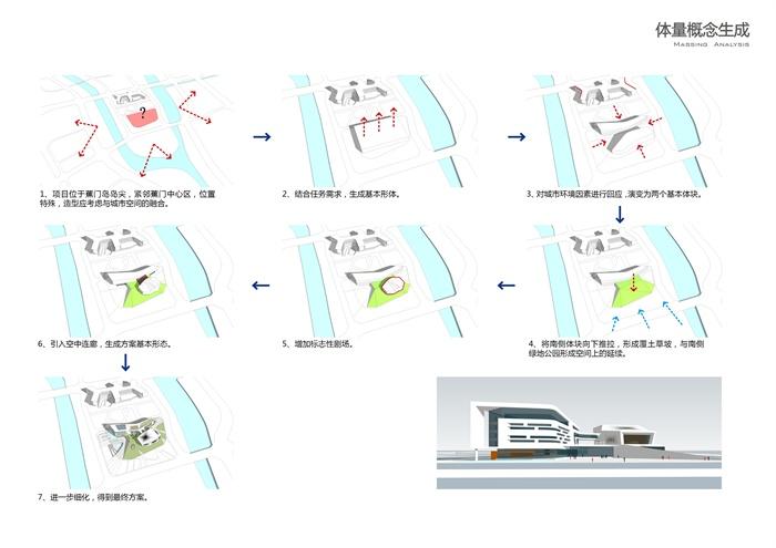 sketchup活动中心博物cad文本su效果图大学生活动中心社区青年宫(14)