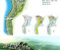 居住区,居住小区,居住区景观,居住区规划