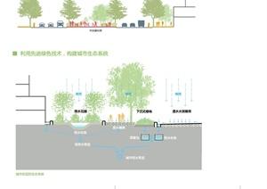 美丽街道立面图PSD方案