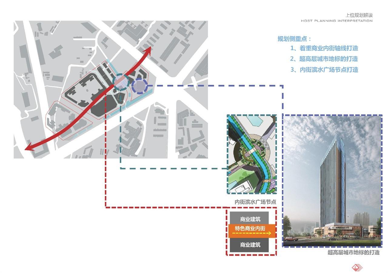 华城项目二、三期方案设计文本_页面_10