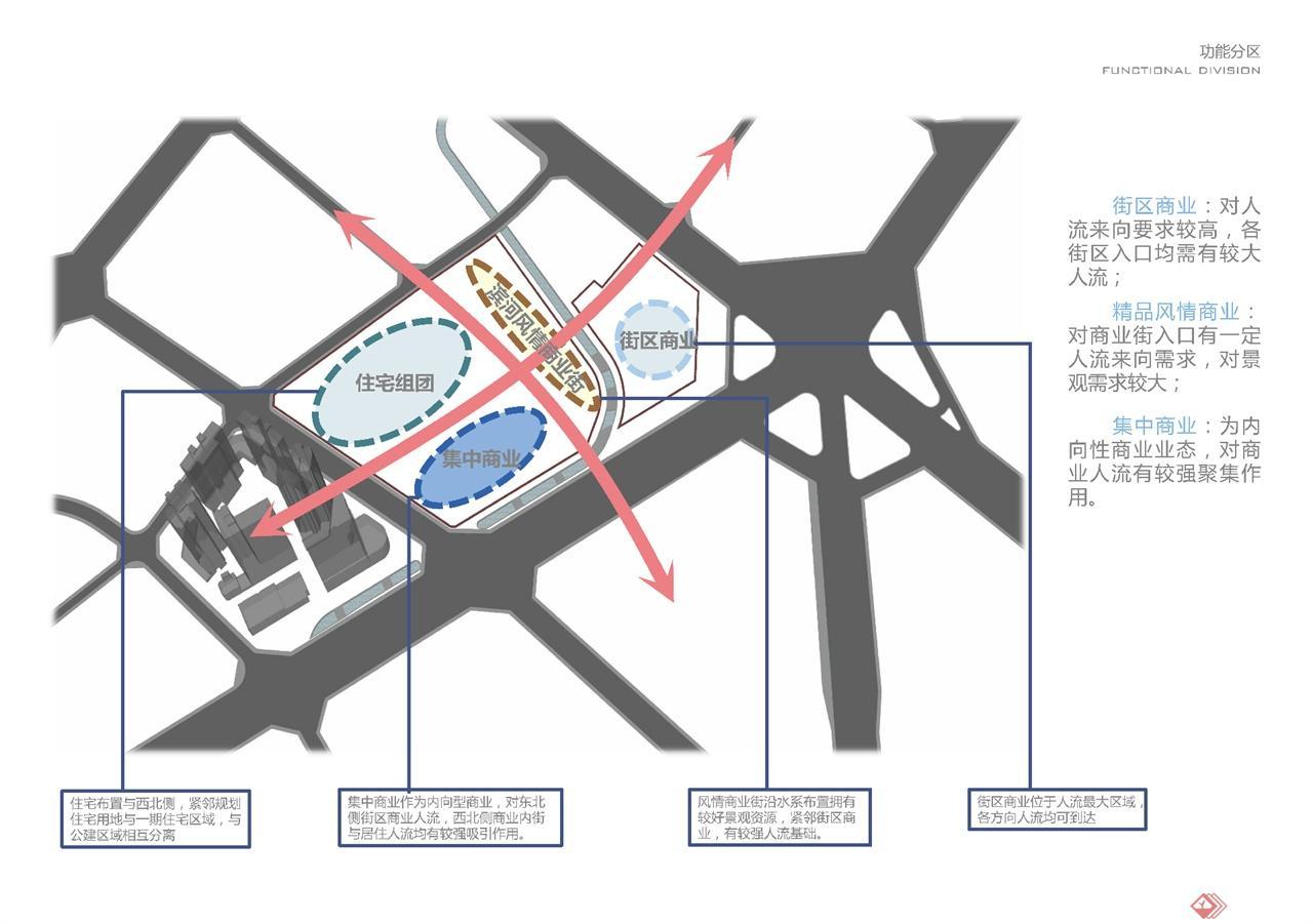华城项目二、三期方案设计文本_页面_18