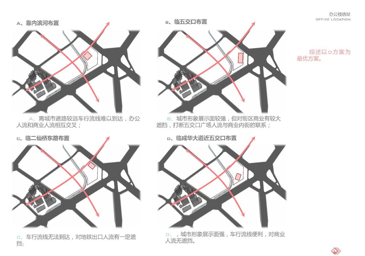 华城项目二、三期方案设计文本_页面_19