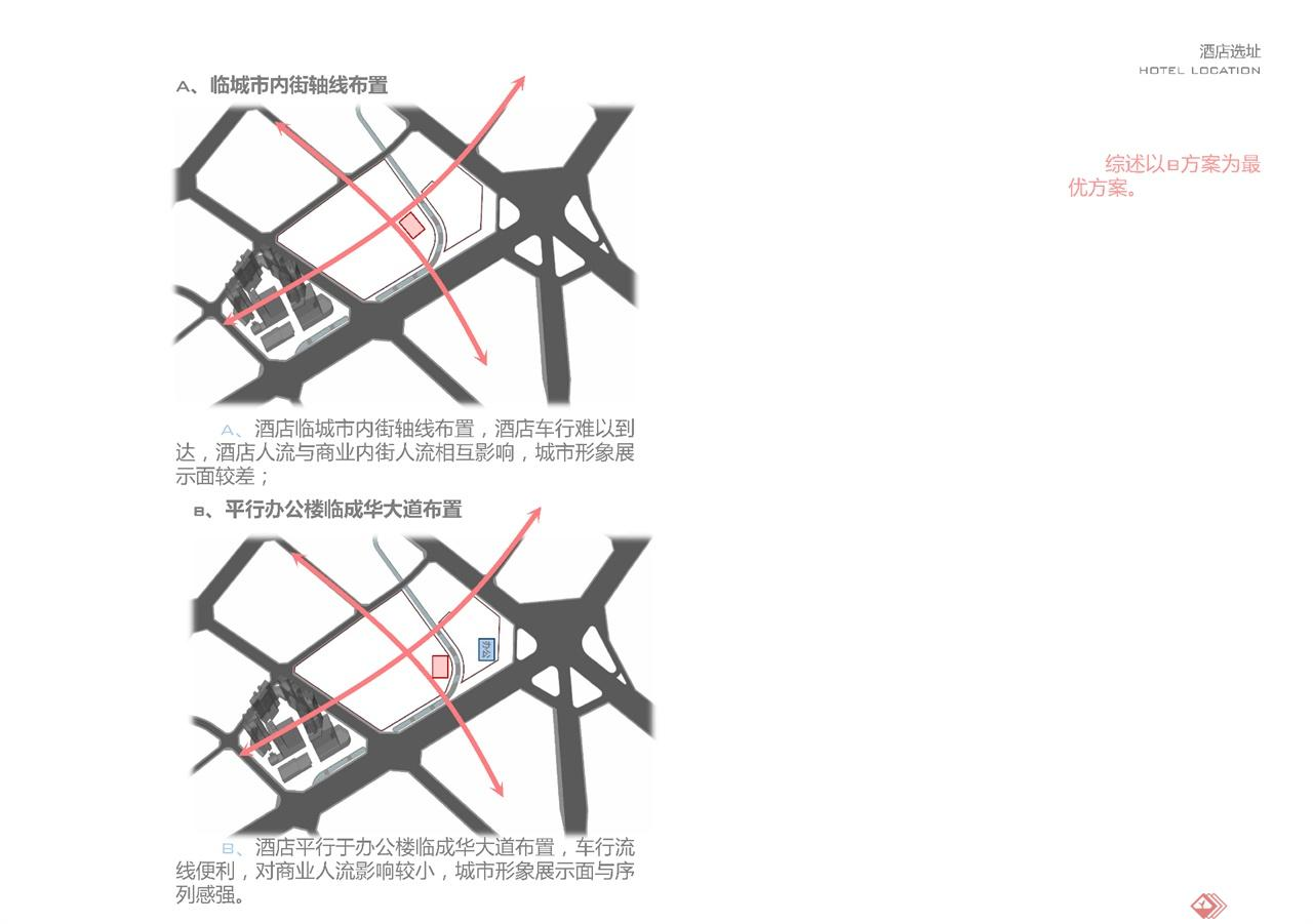 华城项目二、三期方案设计文本_页面_20