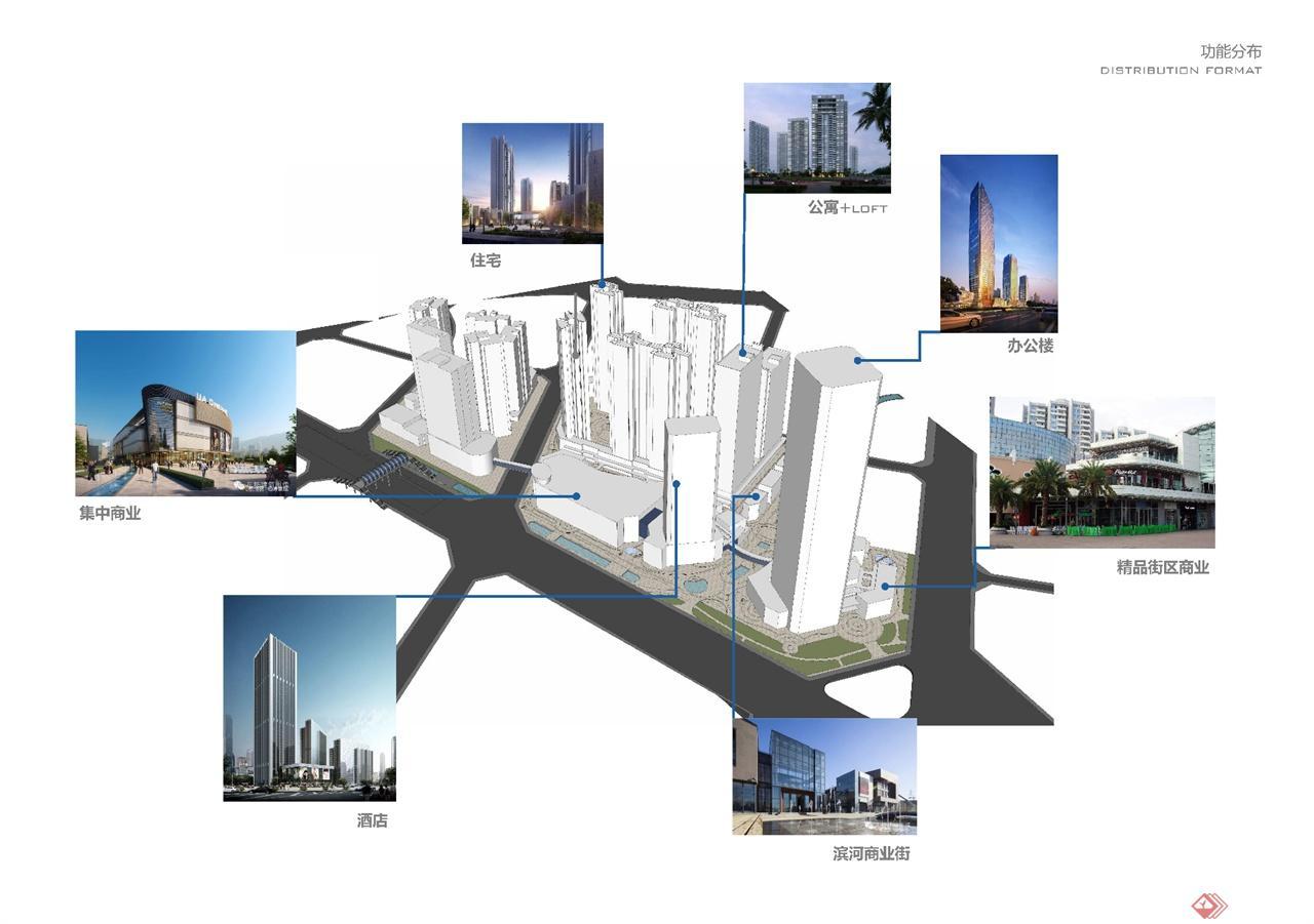 华城项目二、三期方案设计文本_页面_21