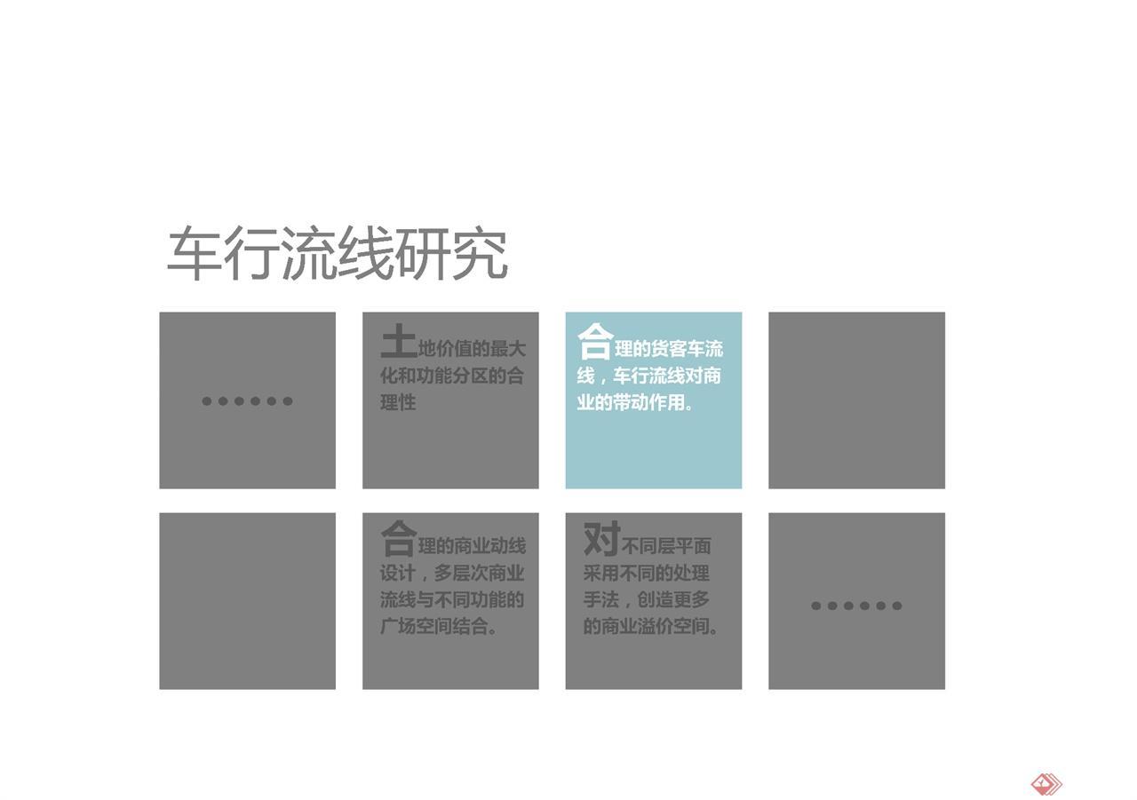 华城项目二、三期方案设计文本_页面_22