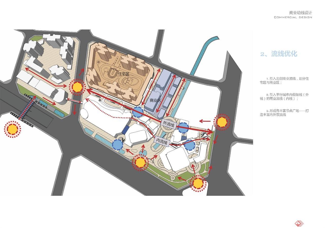 华城项目二、三期方案设计文本_页面_30