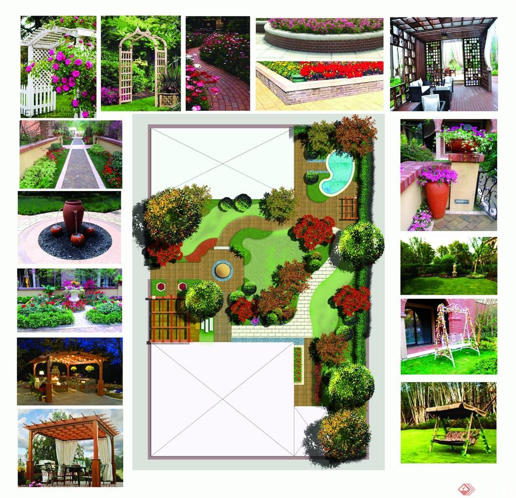 私家花园-Model 索引 拷贝